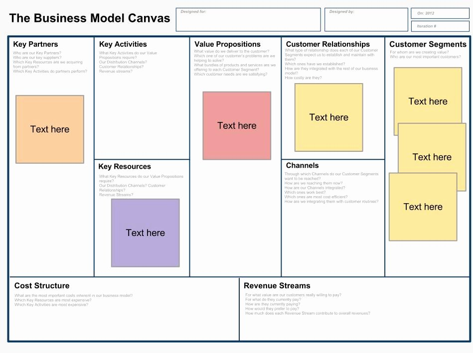Business Model Canvas Template Word Luxury Business Model Canvas Template Word