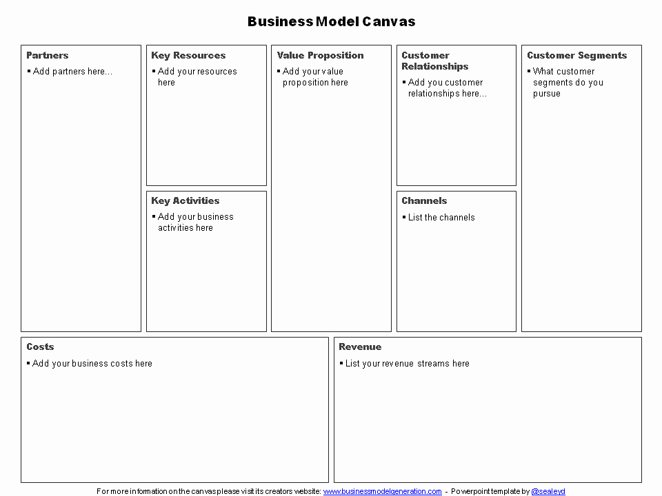 Business Model Canvas Template Word New Business Model Canvas Template