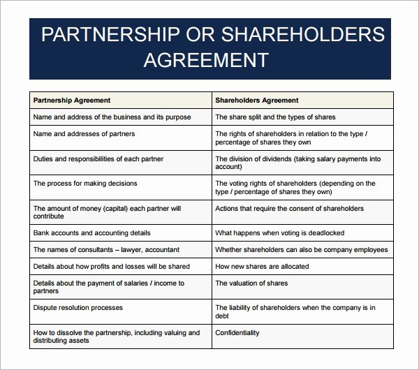 Business Partnership Agreement Template Lovely Business Partnership Agreement 12 Download Documents In
