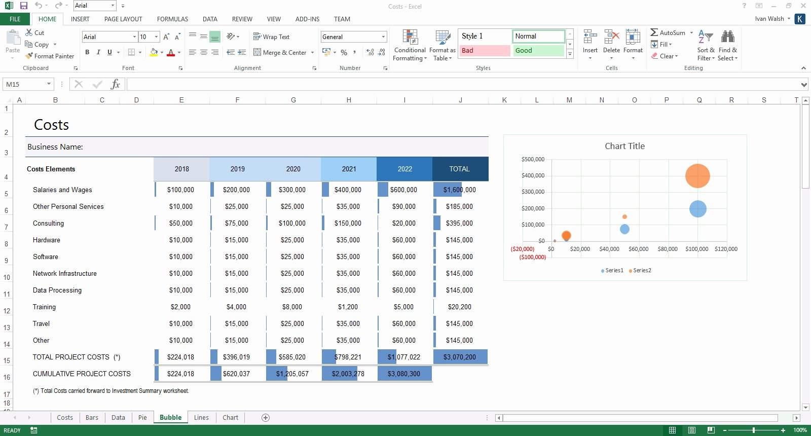 Business Plan Template Excel Beautiful Business Plan Spreadsheet Template Excel Google Spreadshee