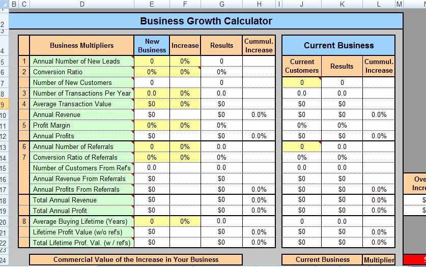 Business Plan Template Excel Beautiful Microsoft Word and Excel 10 Business Plan Templates