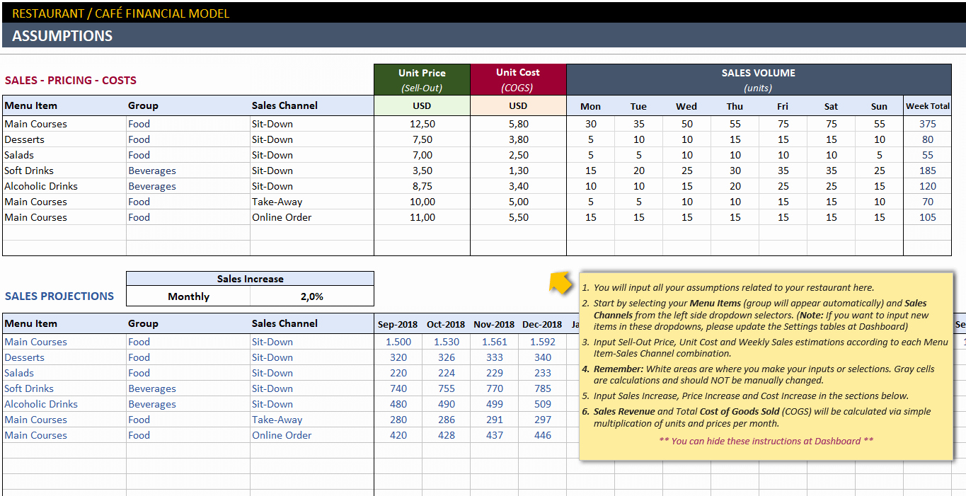 Business Plan Template Excel Beautiful Restaurant Financial Plan Template In Excel Business Plan