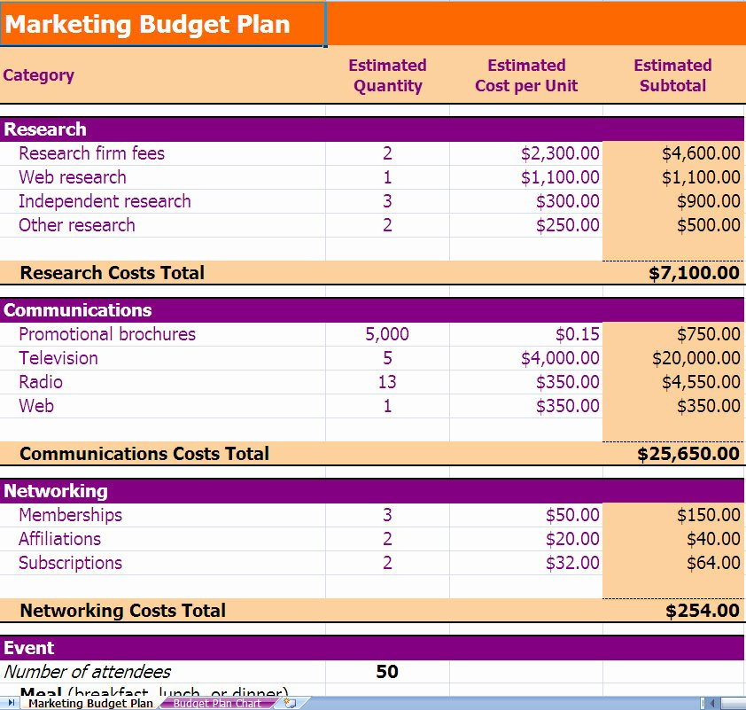 Business Plan Template Excel Luxury St Joseph Hospital Small Business Plan Template