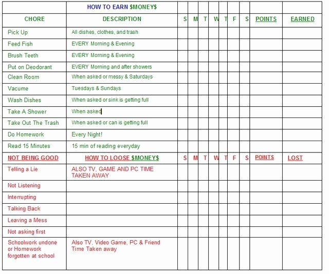 Chore List for Adults Fresh Household Chores Chart for Adults