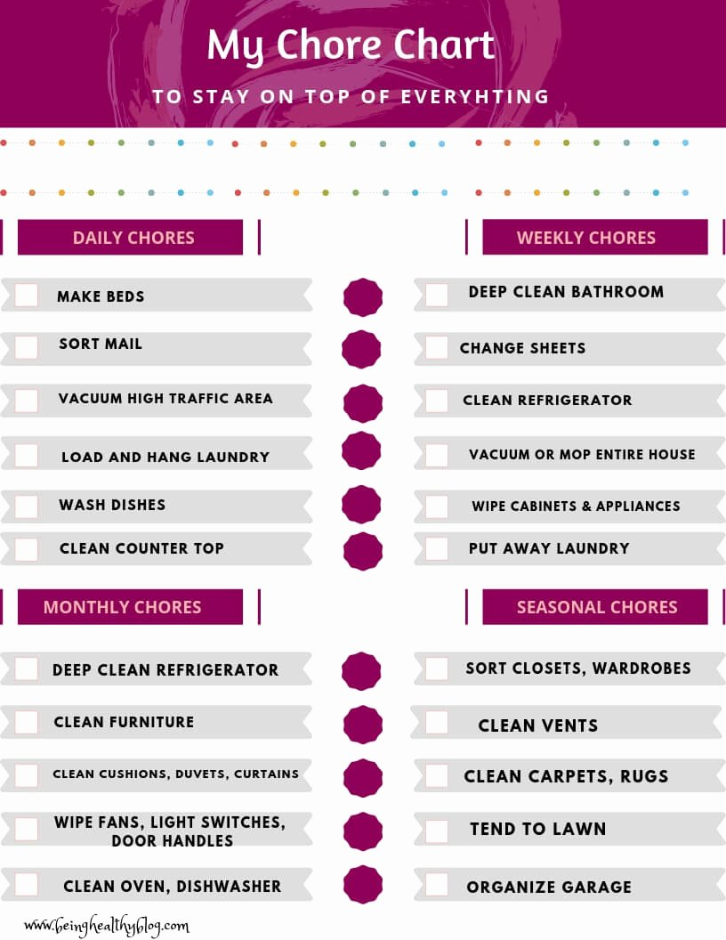 Chore List for Adults Lovely Chore Chart for Adults Free Printable Being Healthy Blog