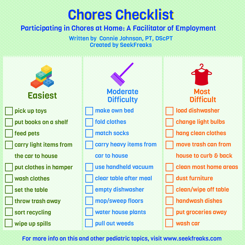 Chore List for Adults Luxury Participating In Chores at Home A Facilitator Of