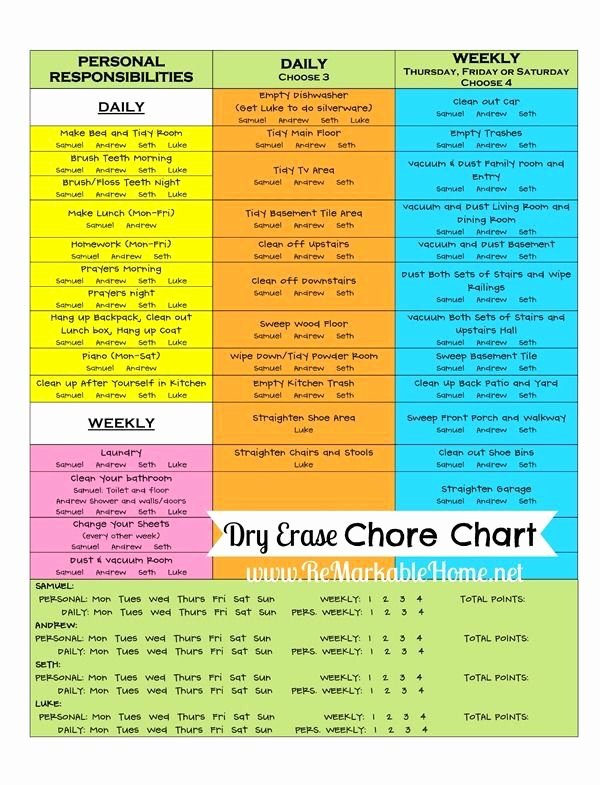 Chore List for Adults New 25 Best Ideas About Adult Chore Chart On Pinterest