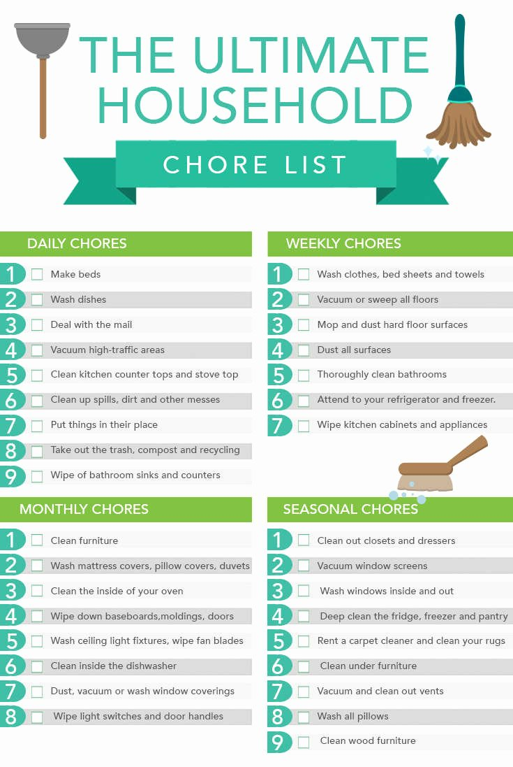 Chore List for Adults Unique the Ultimate Household Chore List Canada Care Blog