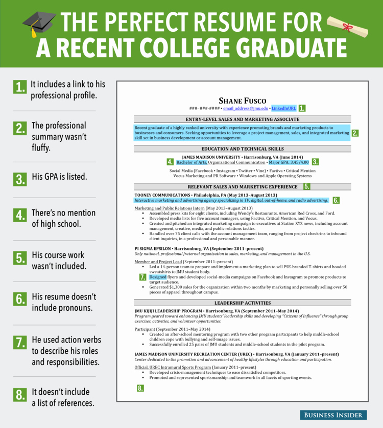 College Graduate Resume Template Best Of Excellent Resume for Recent Grad Business Insider