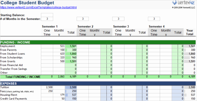 College Student Budget Template Inspirational 15 Checklist Schedule and Planner Templates for Students