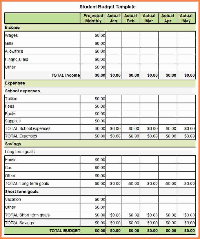 College Student Budget Template Lovely 7 Student Bud Spreadsheet