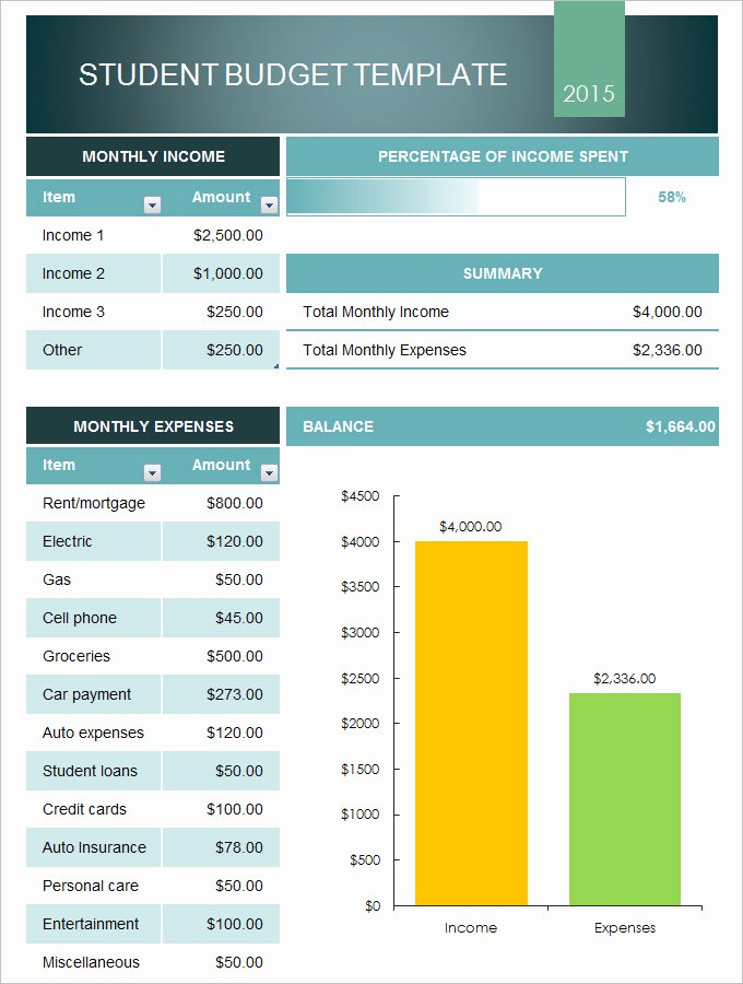 College Student Budget Template Unique 7 Student Bud Templates Free Word Pdf Documents