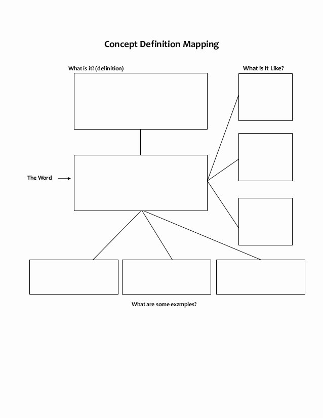 Concept Map Template Word Fresh Concept Definition Mapping Template 8