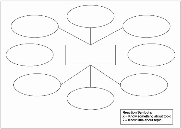 Concept Map Template Word Fresh Pix for Blank Concept Map with 5 Bubbles