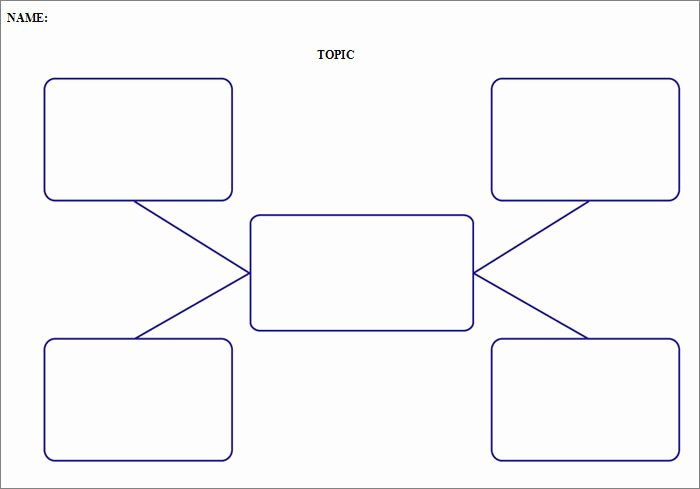 Concept Map Template Word Lovely Concept Map Template
