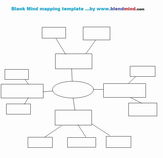 Concept Map Template Word Luxury Mind Map Template Use for Any Subject