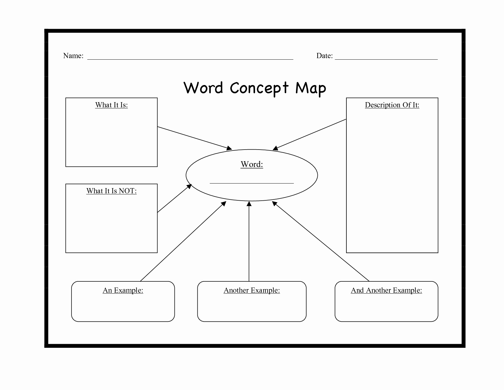 Concept Map Template Word New Concept Map Template