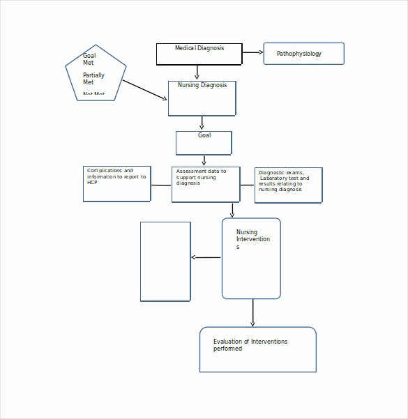 Concept Map Template Word New Free 10 Sample Concept Map Templates In Pdf