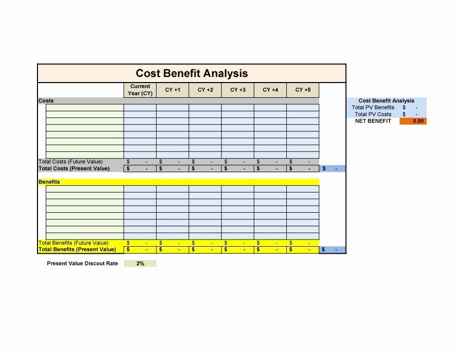 Cost Benefit Analysis Template Excel Beautiful Cost Benefit Analysis Template Excel Template