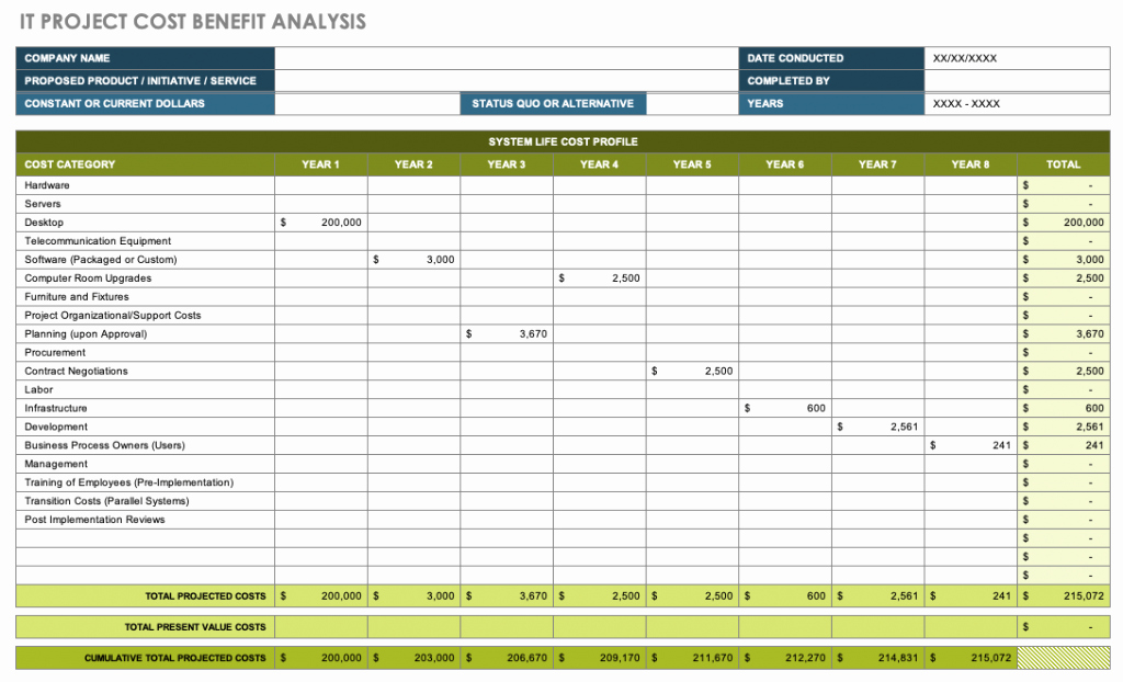 Cost Benefit Analysis Template Excel Best Of 25 Cost Analysis Template Excel Download Templates Study
