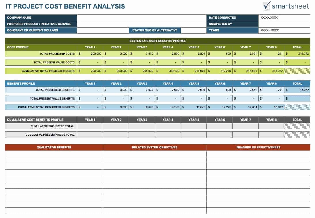 Cost Benefit Analysis Template Excel Elegant Free Cost Benefit Analysis Templates Smartsheet