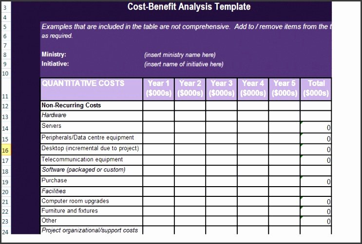 Cost Benefit Analysis Template Excel Fresh 8 Simple Cost Benefit Analysis Template Excel