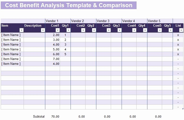 Cost Benefit Analysis Template Excel Luxury Cost Analysis Template 3 Download Excel Spreadsheet for