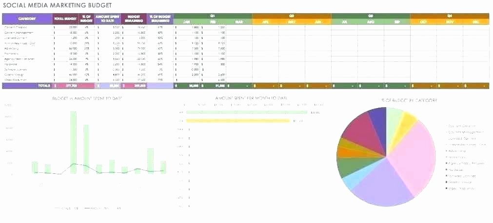 Cost Benefit Analysis Template Excel Luxury Simple Cost Benefit Analysis Spreadsheet – Gulflifa