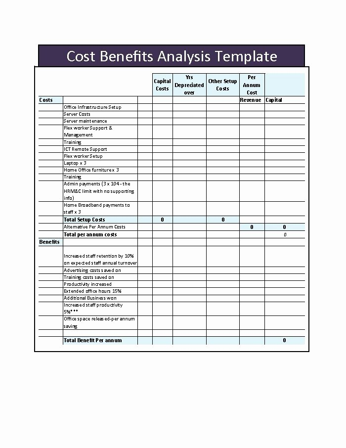 Cost Benefit Analysis Template Excel New 41 Free Cost Benefit Analysis Templates & Examples Free