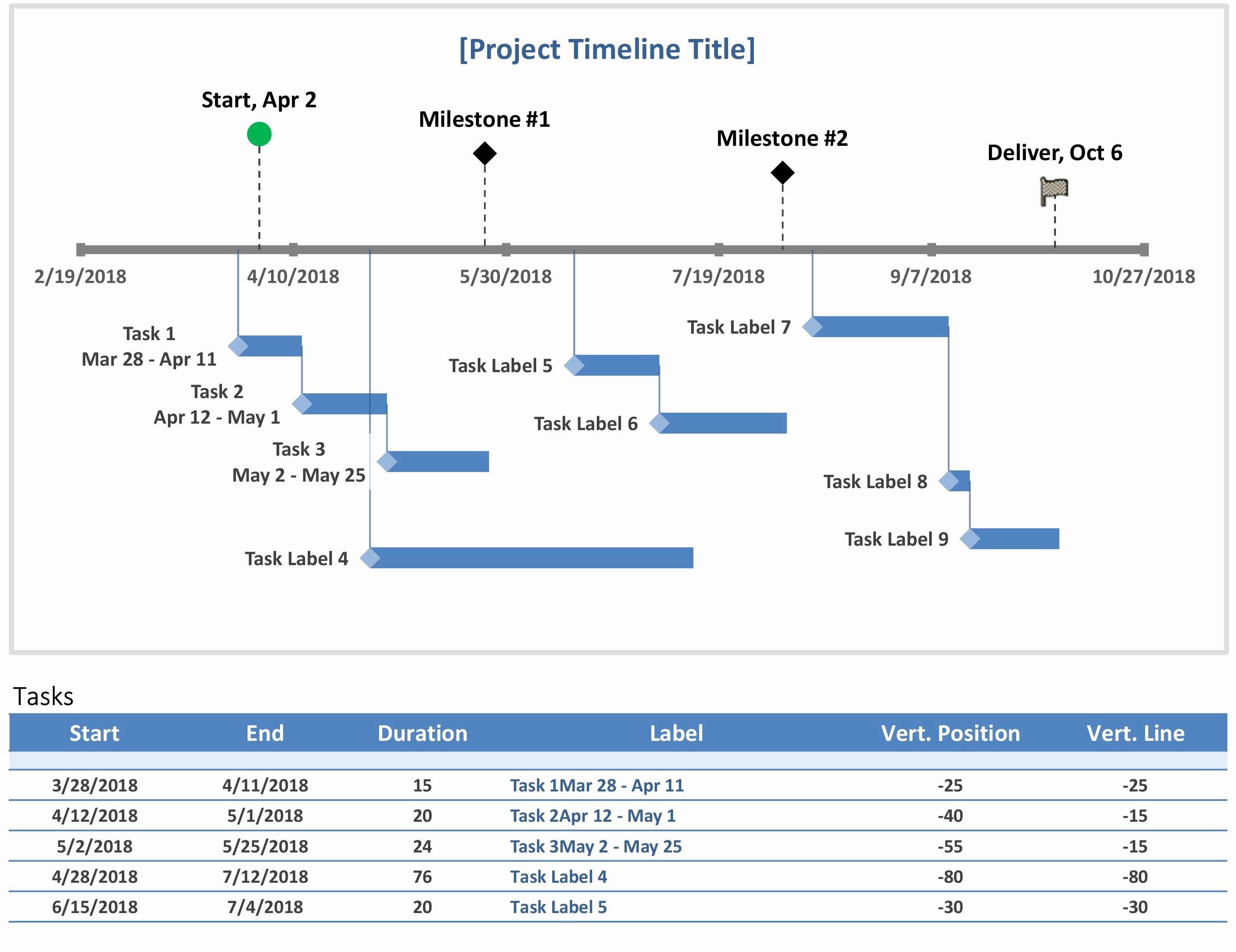 Create A Timeline In Word Best Of Milestone and Task Project Timeline