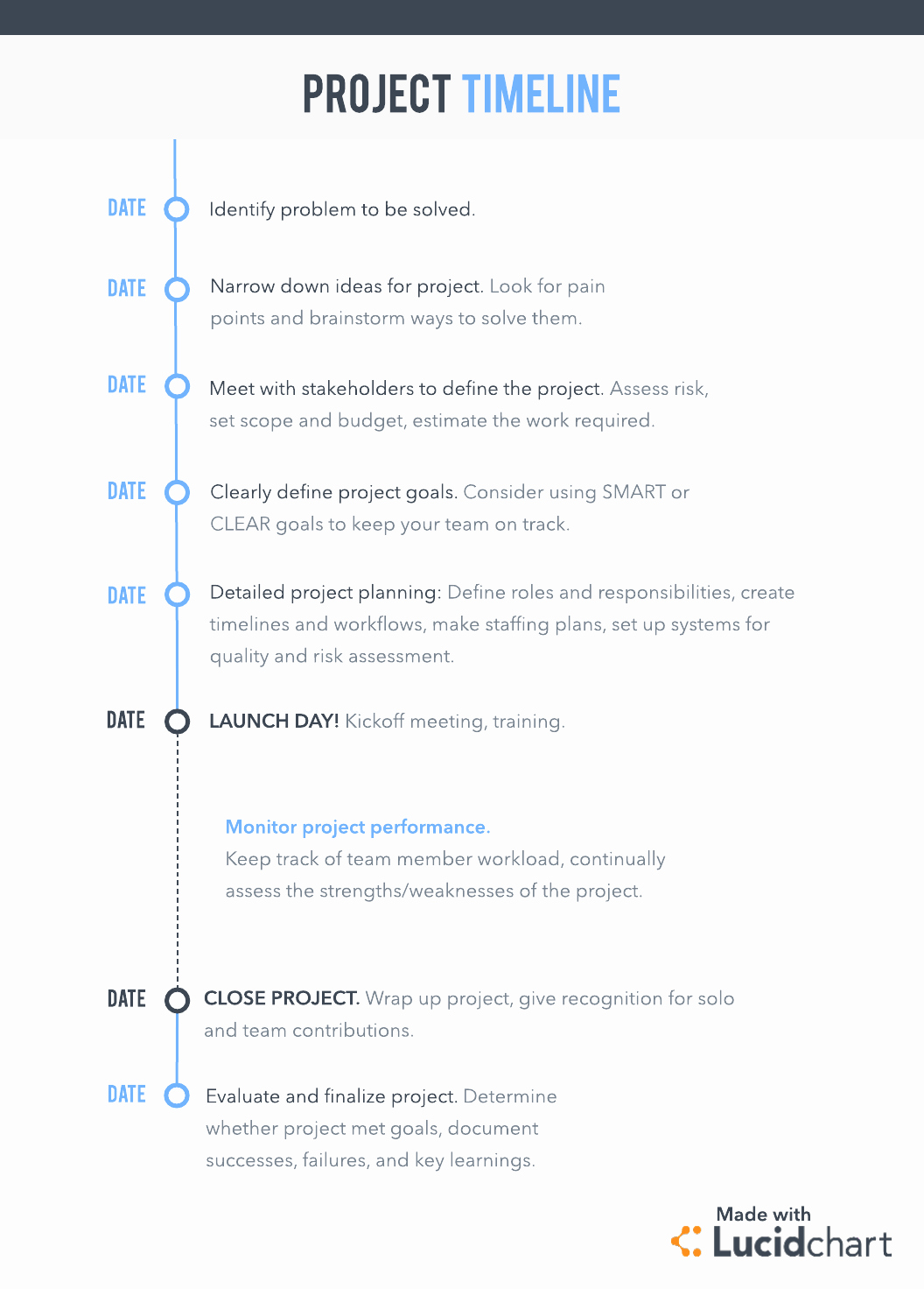 Create A Timeline In Word Unique why You Need A Process Improvement Plan