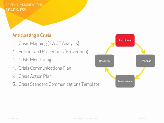 Crisis Communication Plan Template Luxury Business Continuity Plan Document social Media Crisis