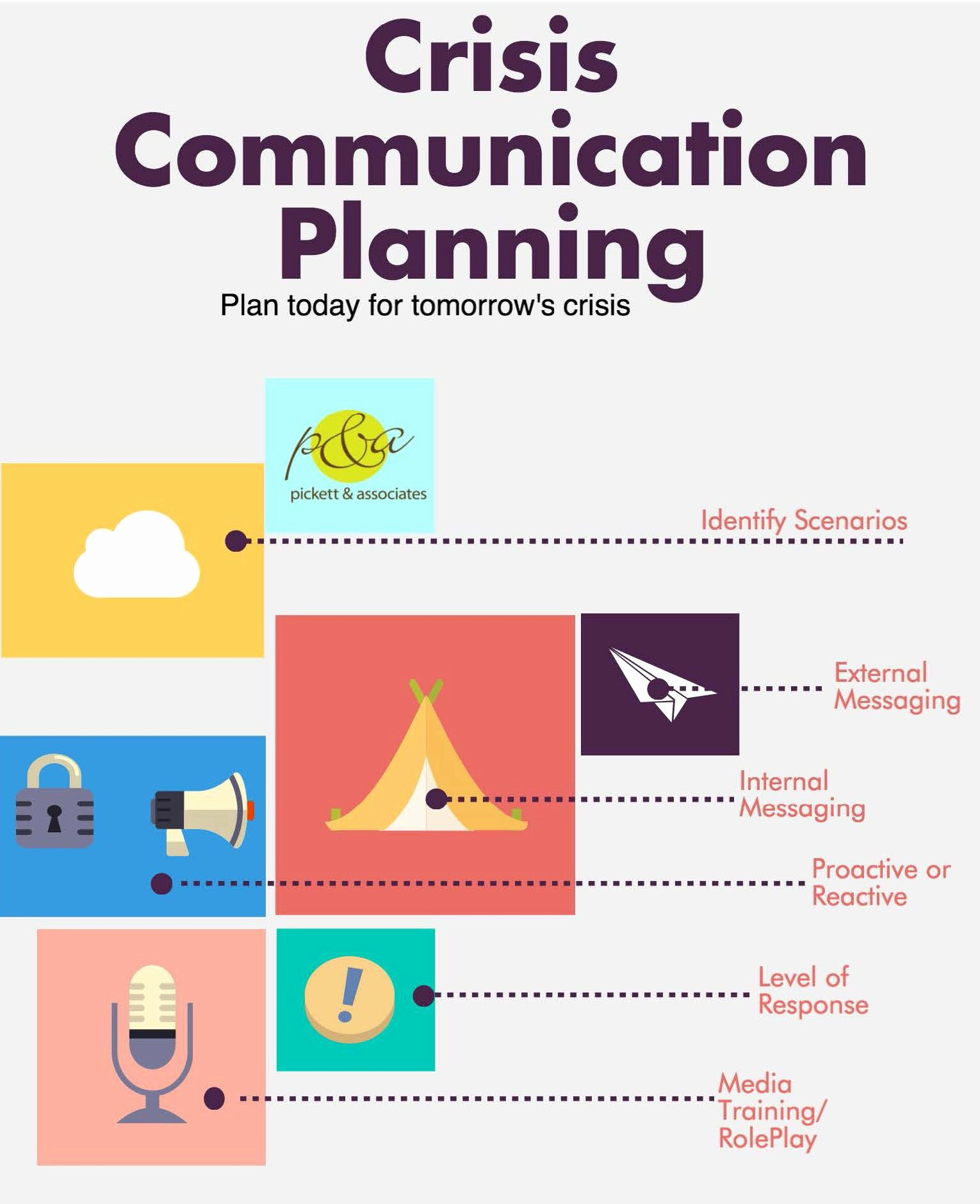 Crisis Communication Plan Template New Image Result for Crisis Munications Plan Template