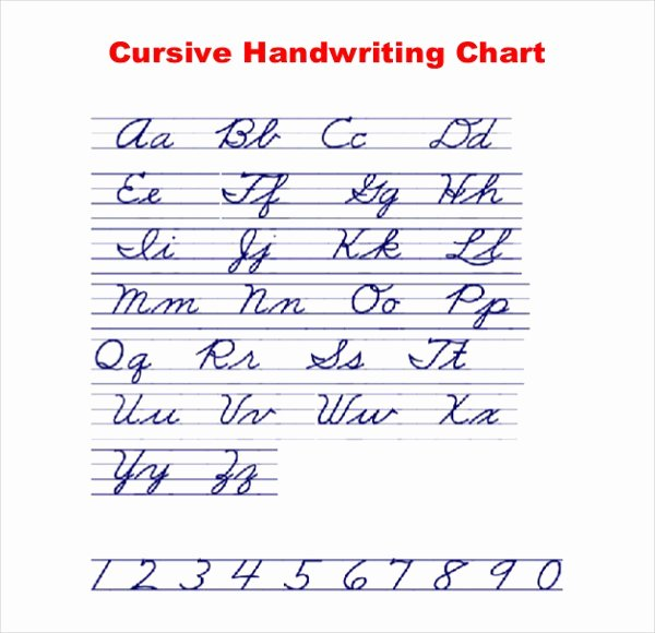 Cursive Handwriting Practice Pdf Luxury Cursive Writing and Critical Thinking Yesterday's Skills