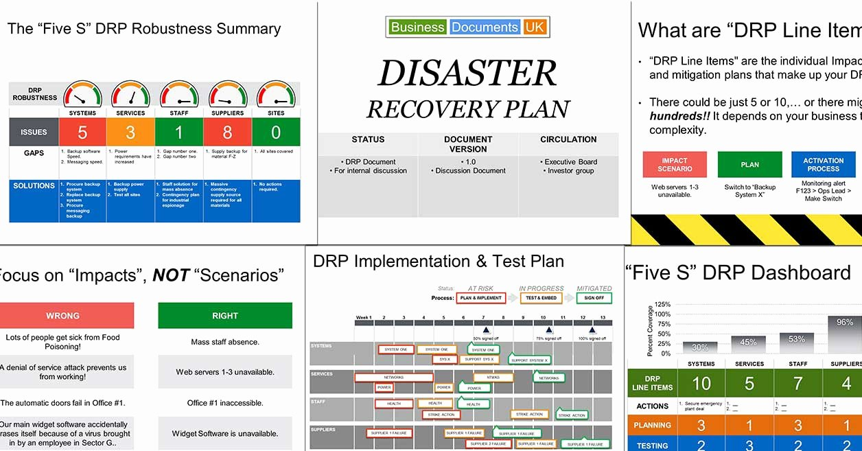 Disaster Recovery Plan Example Awesome Powerpoint Disaster Recovery Plan Template
