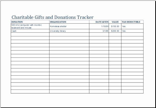 Donation Value Guide 2019 Spreadsheet Inspirational Donation Value Guide 2017 Spreadsheet