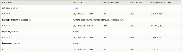 Drupal Backup and Migrate Best Of Run Elysia Cron From Drush