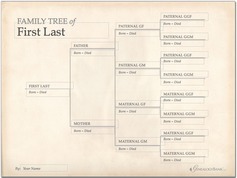 Editable Family Tree Template Fresh Family Tree Template Finder Free Charts for Genealogy