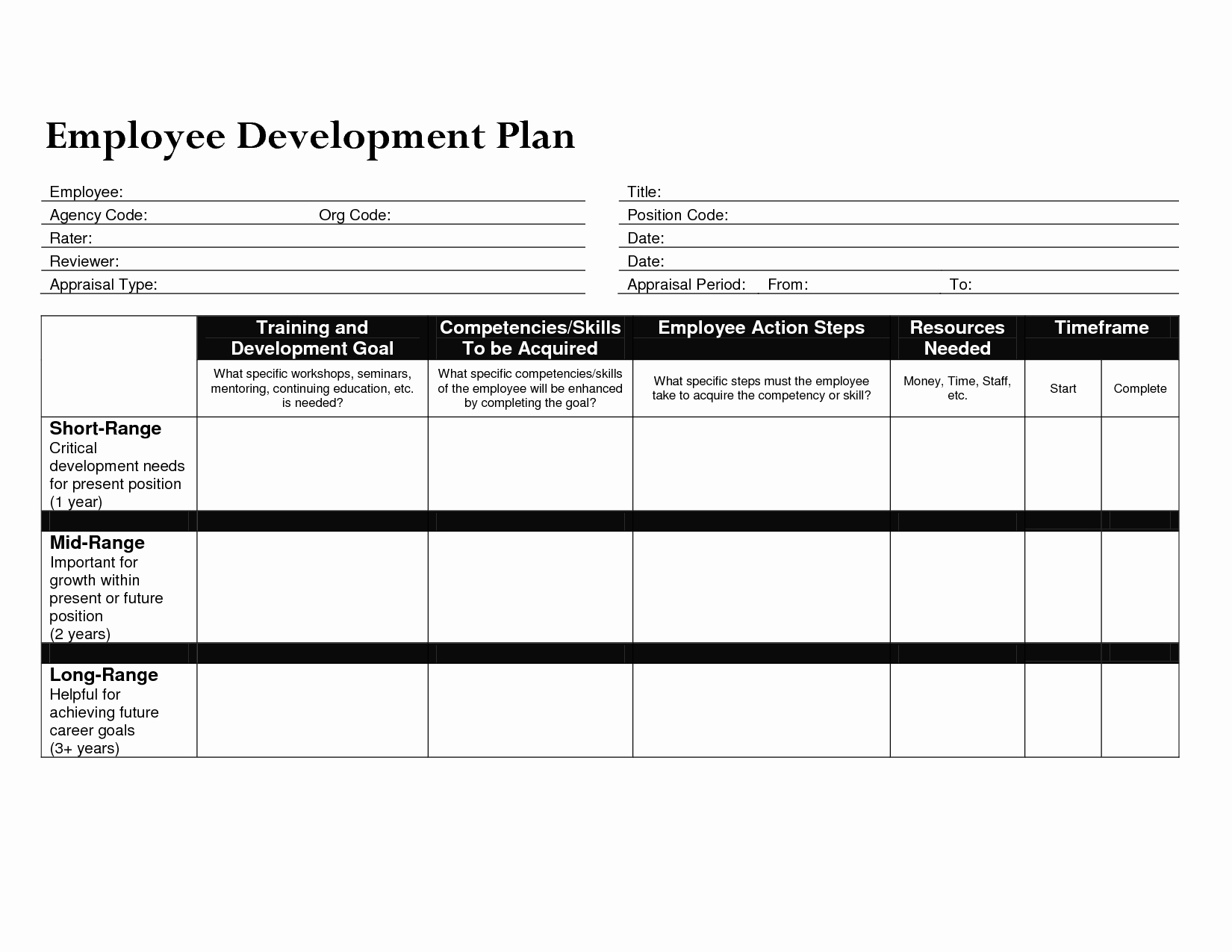 Employee Development Plans Templates Awesome Employee Development Plan Templates