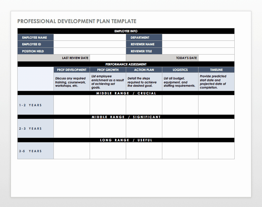 Employee Development Plans Templates Awesome Performance Review Examples Samples and forms