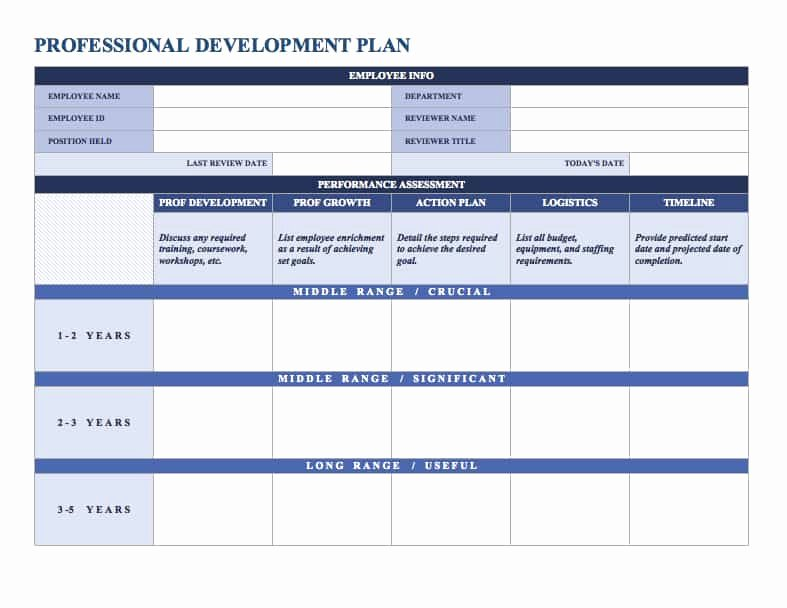 Employee Development Plans Templates Best Of Free Employee Performance Review Templates Smartsheet