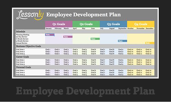 Employee Development Plans Templates Fresh Free Employee Development Plan Template Lesson