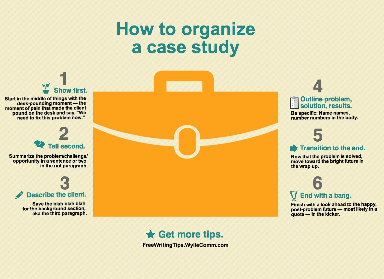 Examples Of Case Studies Elegant How to organize A Case Study Wylie Munications Inc