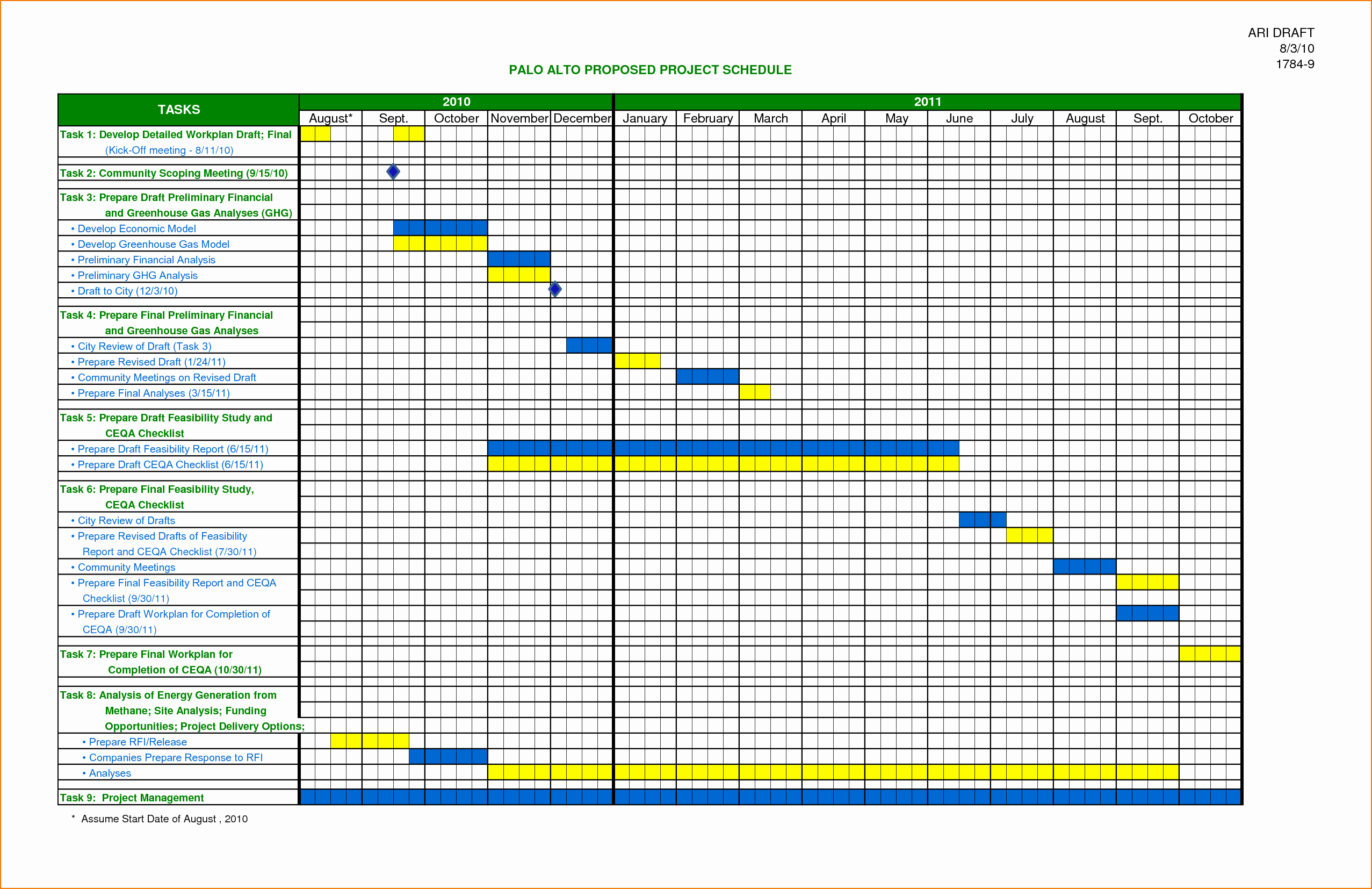 Excel Employee Schedule Template Lovely 4 Schedule Template Excel