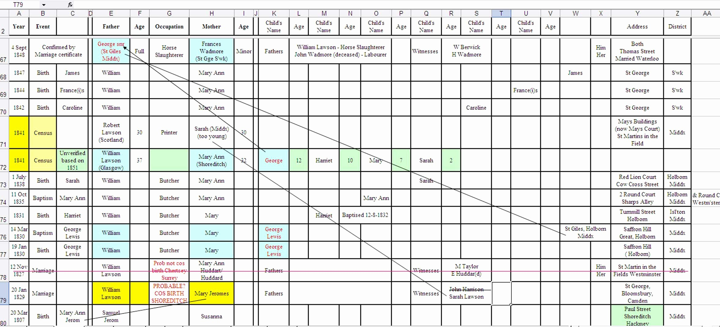 Excel Family Tree Template Elegant Excel Spreadsheet for organising Data Family History
