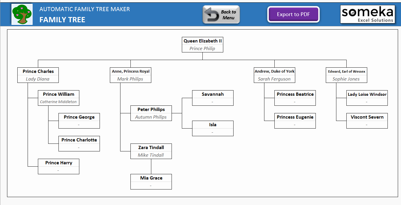 Excel Family Tree Template Inspirational Family Tree Maker Template Simple Excel Spreadsheet