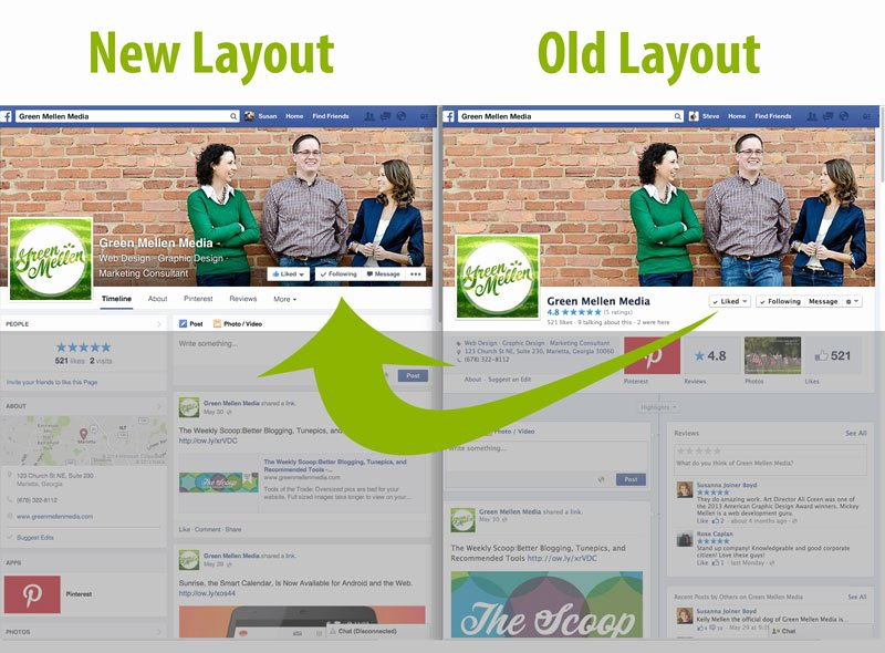 Facebook Business Page Template Awesome Free Page Template and 3 Big Changes You Need to