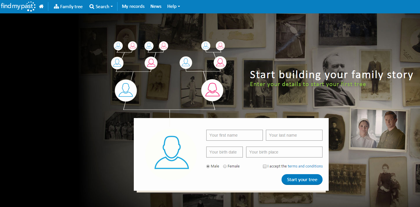 Family Tree Maker Free Online Elegant 20 Best Line Family Tree Builders Genealogists