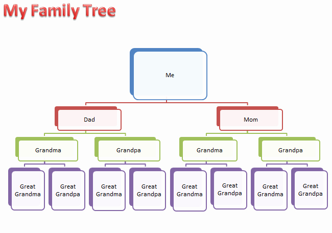 Family Tree Template Google Docs Luxury Family Tree Sjl Teacher Professional Development