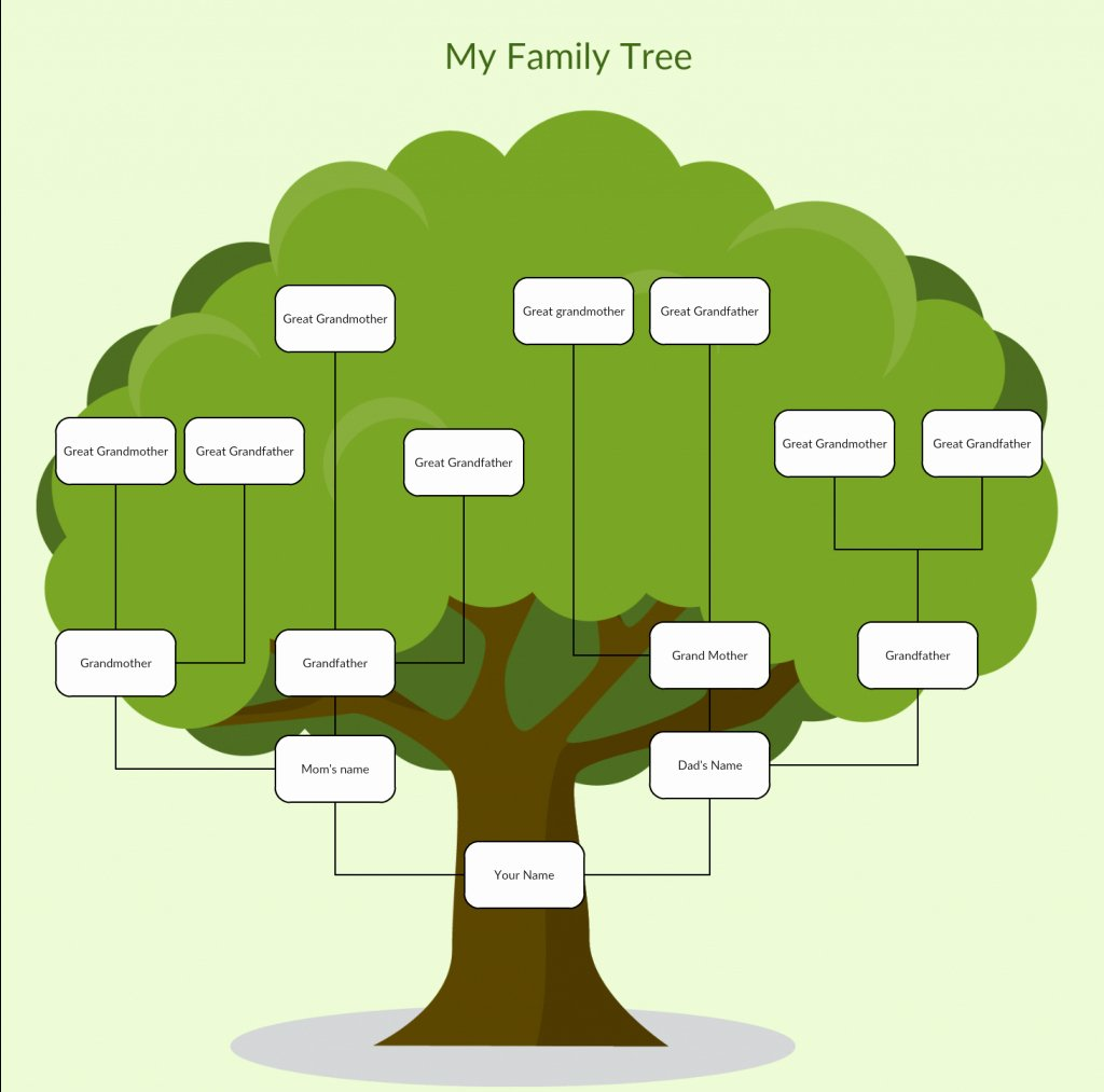 Family Tree Template Google Docs New Family Tree Spreadsheet Template Google Spreadshee Family